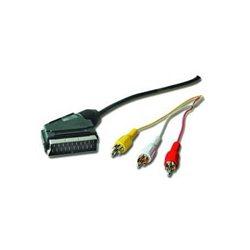 SCART to 3 RCA kabl 1,8m, CCV-519, GEMBIRD